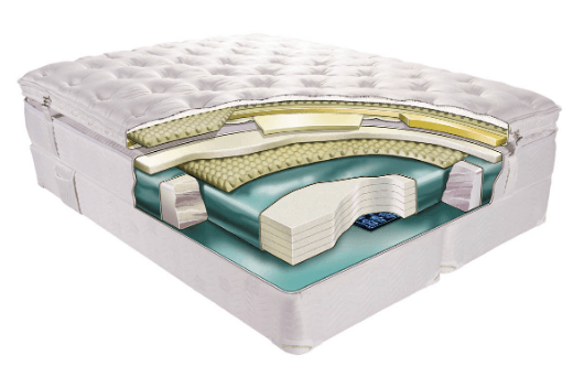 Best Firm Mattress 2020.The Best Mattress Reviews 2020 2021 And Buyer S Guide